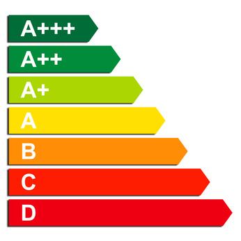 Das China Energy Label gibt Auskunft über die Energieeffizienz