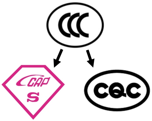 CCAP or CQC logo